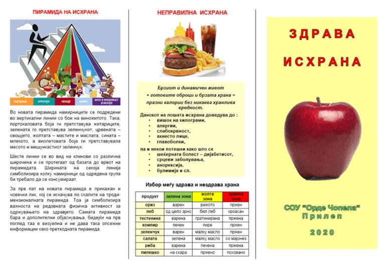 Здрава-исхрана